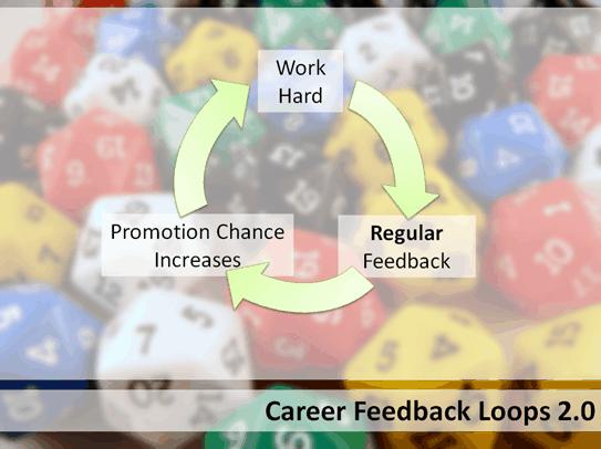 feedback loops 2