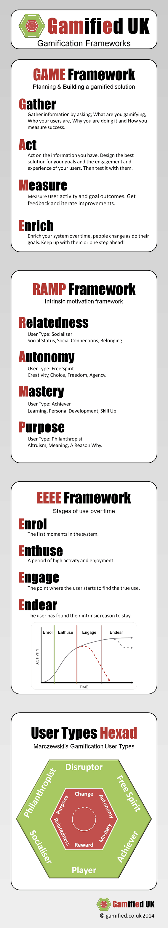 Outline of my Frameworks